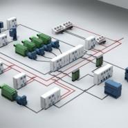 Services voor de KMO
